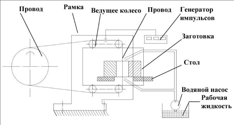 Схема подключения 1