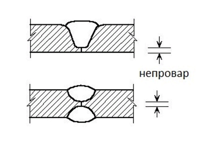 сварка инвертором вертикальных швов