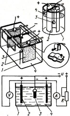 схематический процесс никелирования в домашних условиях