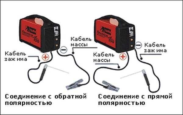 сварочный аппарат или инвертором