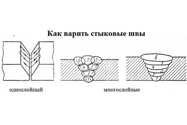 сварка как правильно варить вертикальный шов