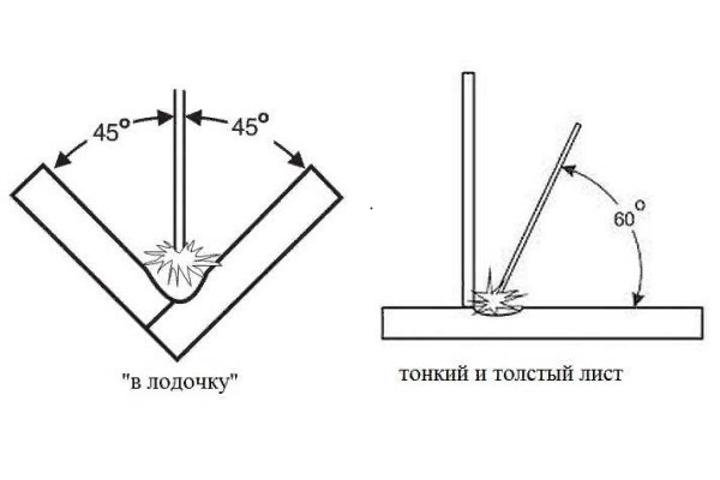 как сваривать вертикальный шов