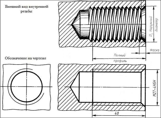чертеж свинчивания 1