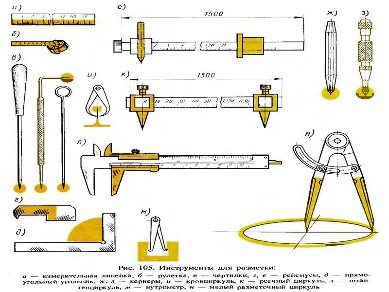 Разметка, разметочные инструменты и приспособления