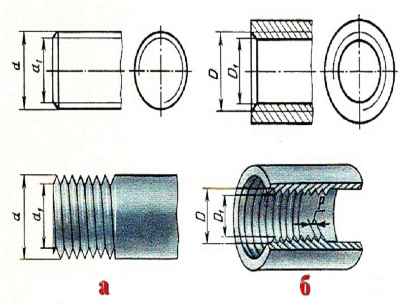 нарезание резьбы на трубе